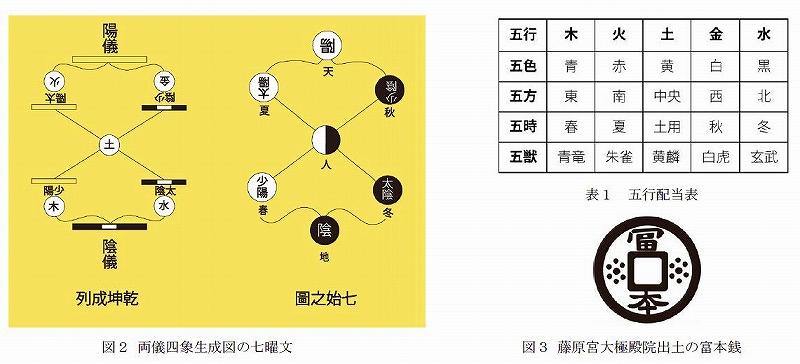表1図2図3.jpg