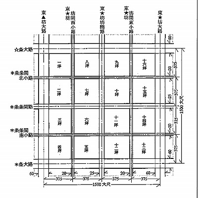 (89)平城京の地番表示.jpg