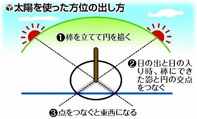 (07)計画都市の建設.jpg