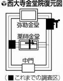 (74)姿を現した西の大寺(下)