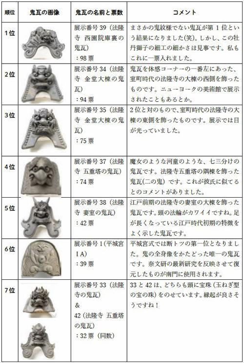 ong46_ranking.jpg
