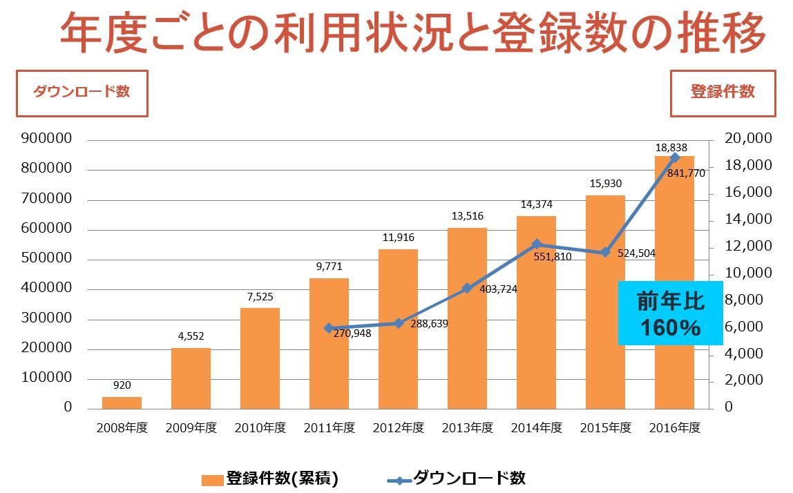 https://www.nabunken.go.jp/nabunkenblog/riyo.JPG